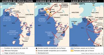 GuerresLouisXIV-1667-1697